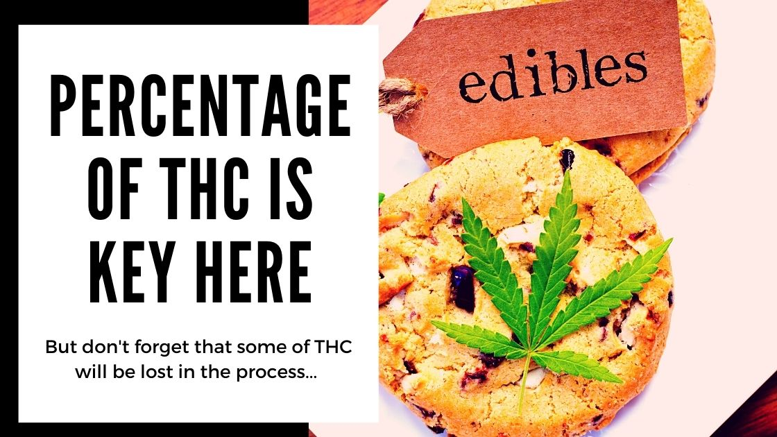 Calculating Cannabis Edibles Dose - percentage of thc is the key - smartific blog